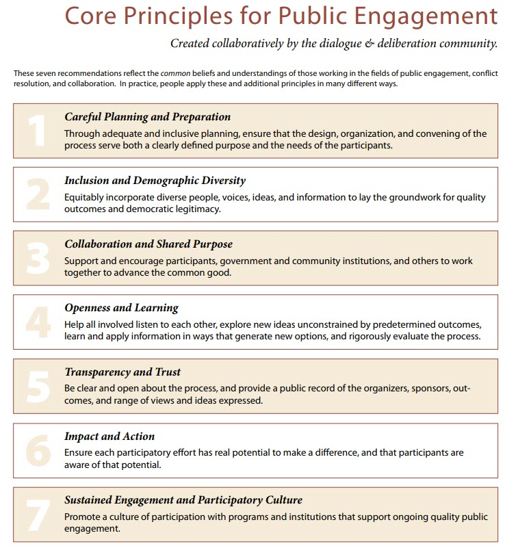 Seven Principals of Community Engagement