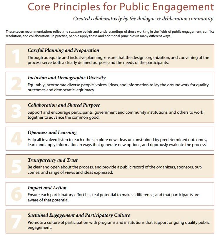 Seven Principals of Community Engagement